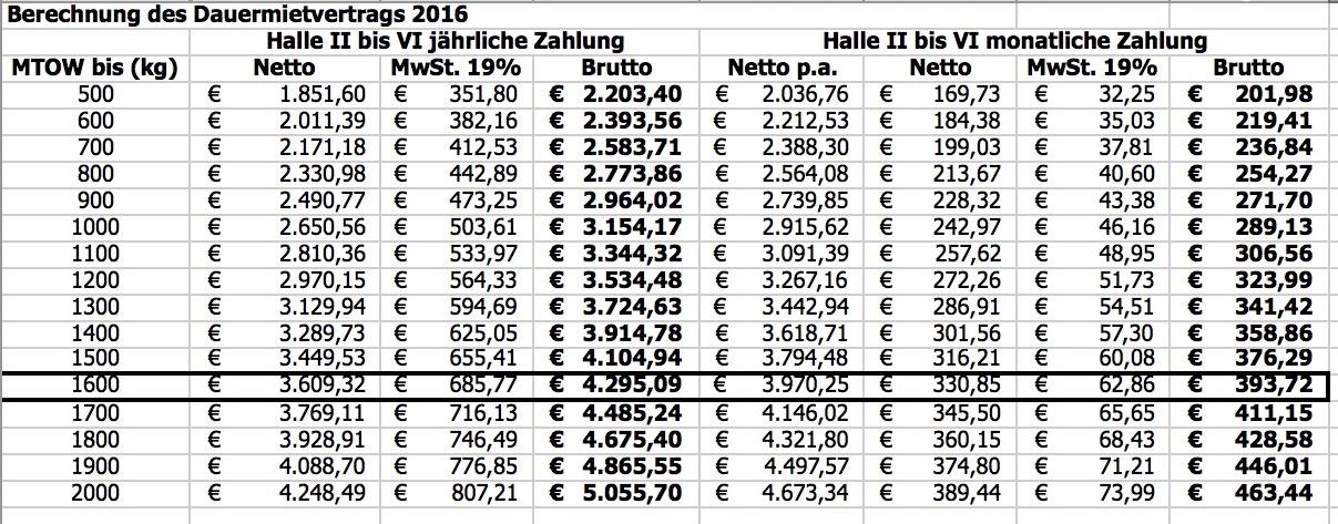Hallenpreise EDFE
